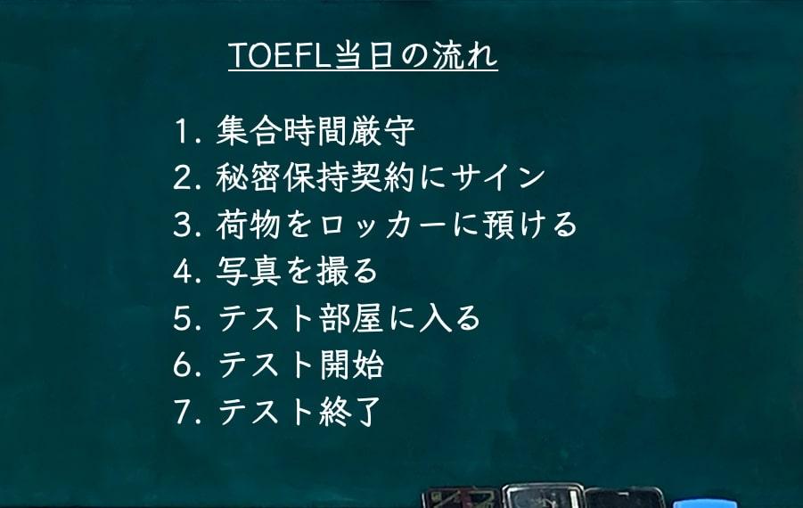 TOEFL 当日の流れ