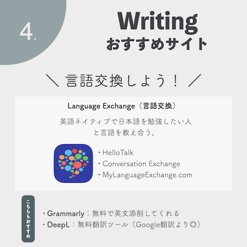 毎日英語を書く!ライティングおすすめサイト