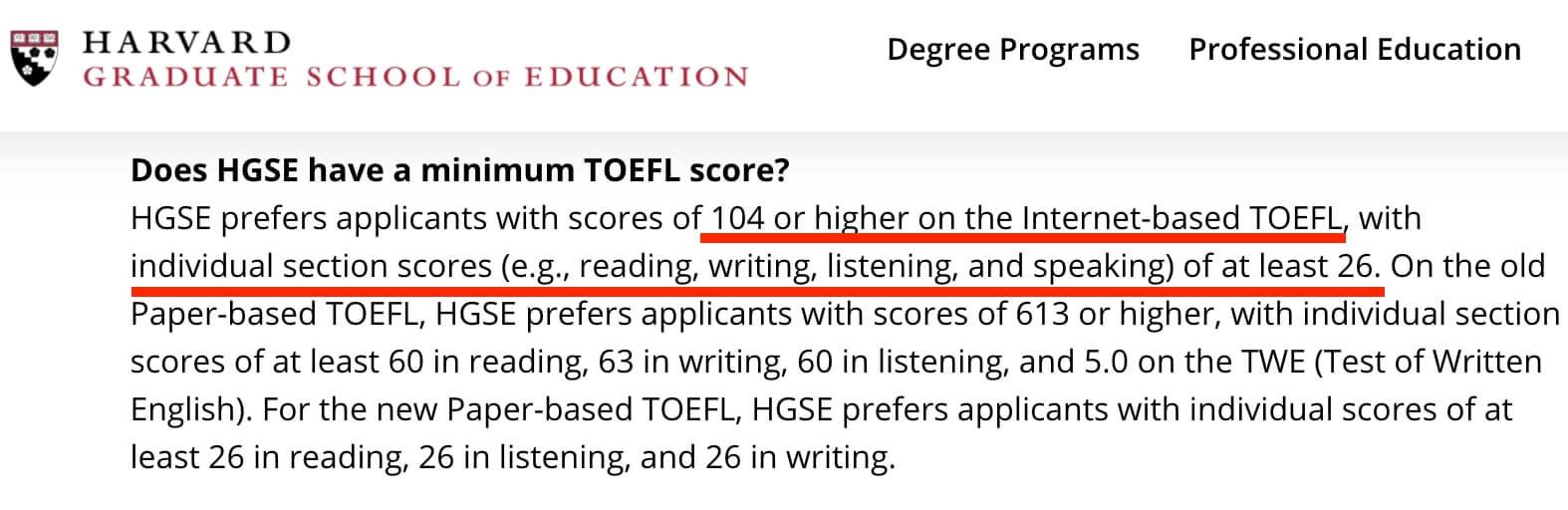 ハーバード 教育学大学院 TOEFLスコア
