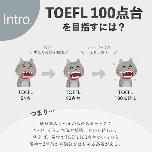 TOEFL100点勉強法