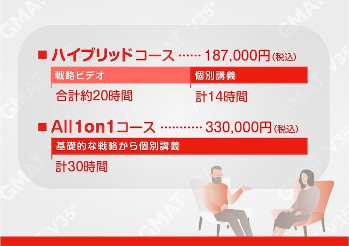 GMAT V35+オンライン予備校 料金表