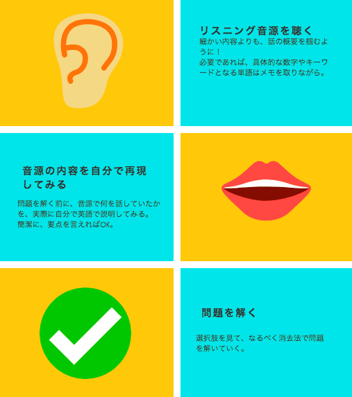 TOEFLリスニングの勉強法