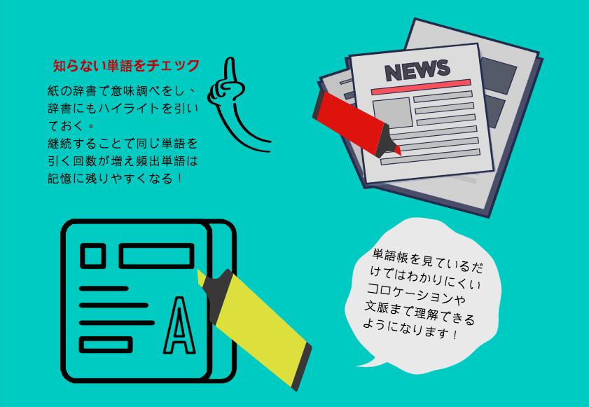 英字新聞の勉強法