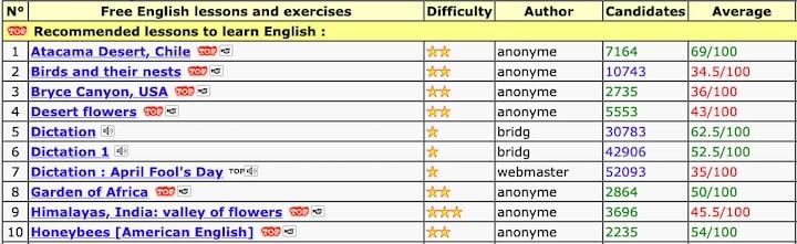 ToLearnEnglish