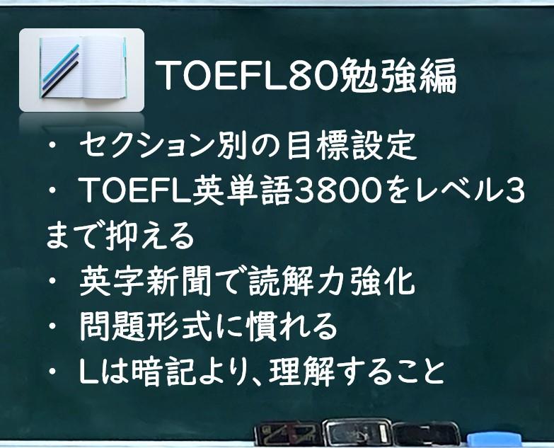 TOEFL iBT80点突破:勉強編