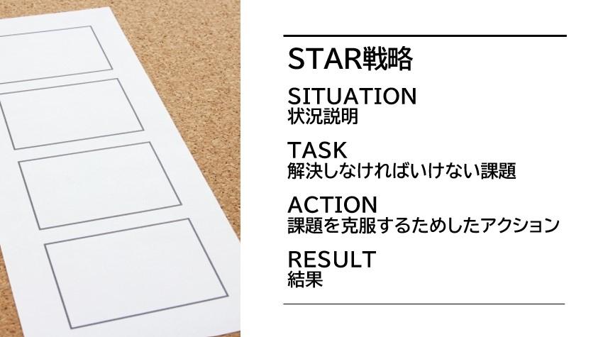 TOEFLスピーキングの戦略・構成