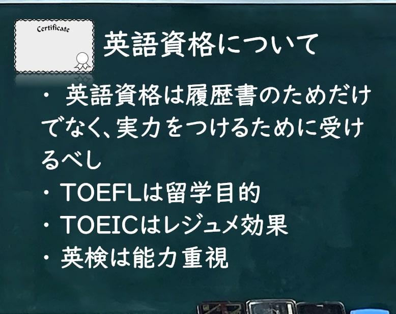 英語の資格