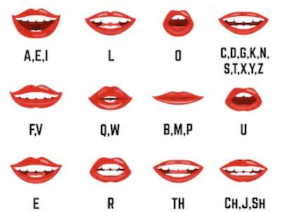 発音 口の動き