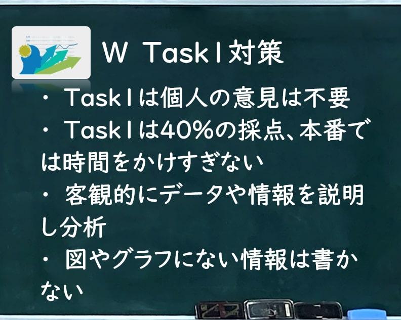 IELTSライティング: Task1対策