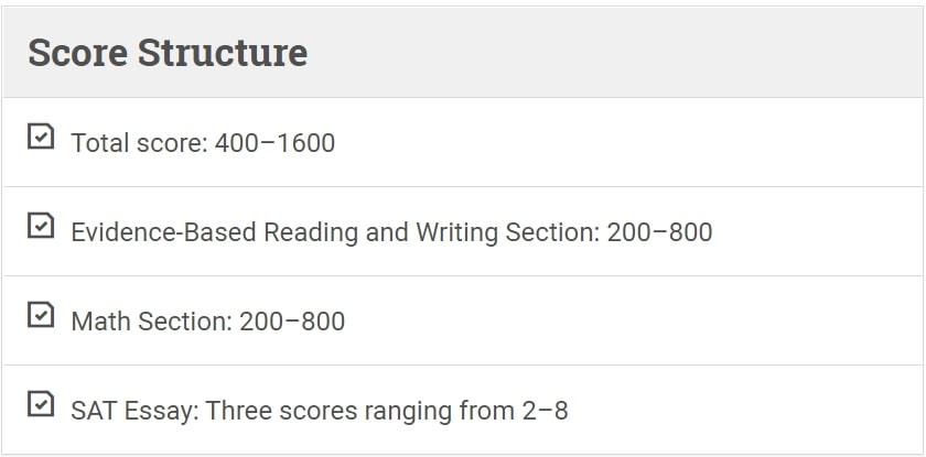 SAT Score Structure