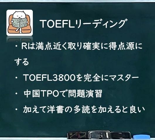 TOEFLリーディング対策法