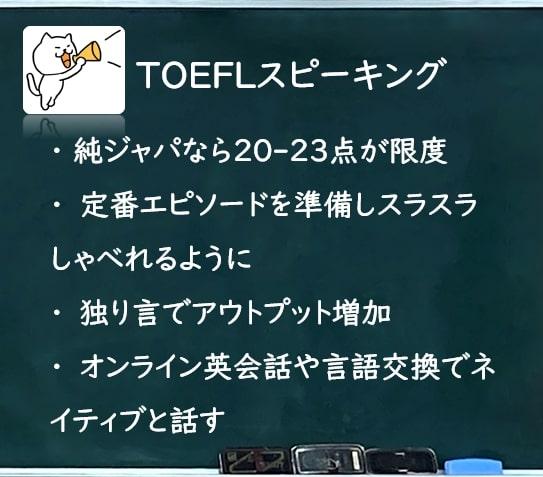 TOEFLスピーキング対策法