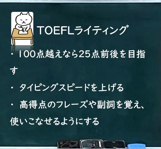 TOEFLライティング対策法
