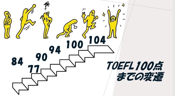 私のTOEFL対策歴