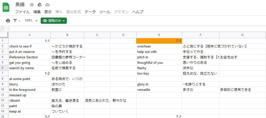 TOEFL単語リスト
