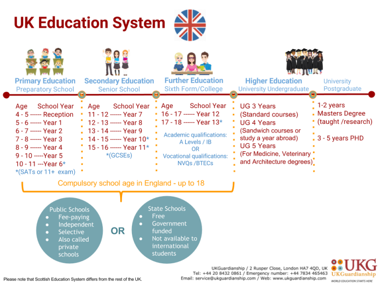 イギリス 義務教育