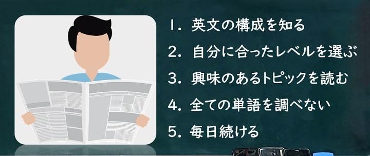 英字新聞を活用した勉強方法