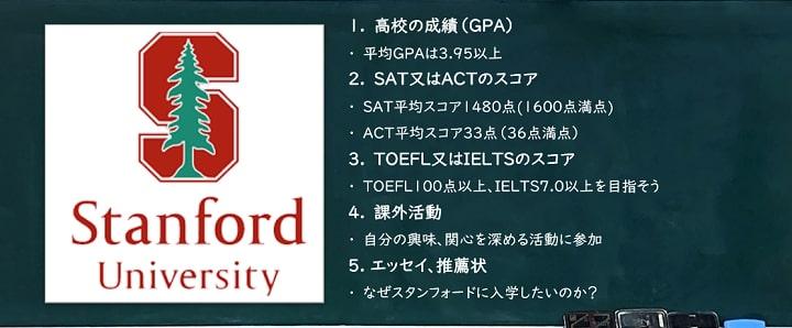 スタンフォード大学の入学条件