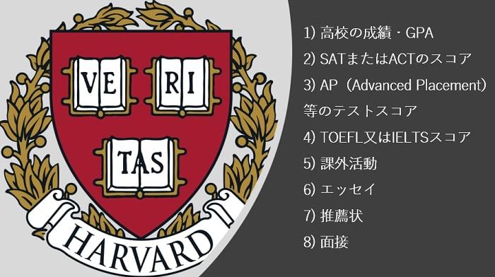 ハーバード大学8つの入学審査項目