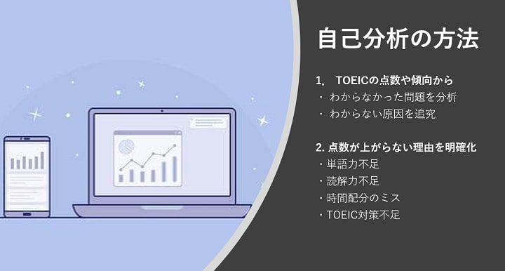 TOEIC800点以上 自己分析の方法