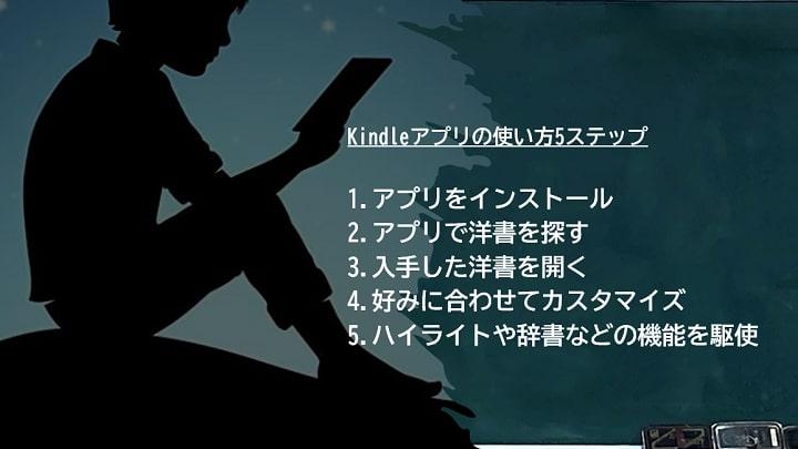 Kindle アプリ 使い方