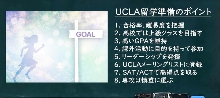 UCLA 留学準備