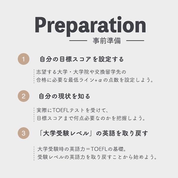 TOEFL 事前準備