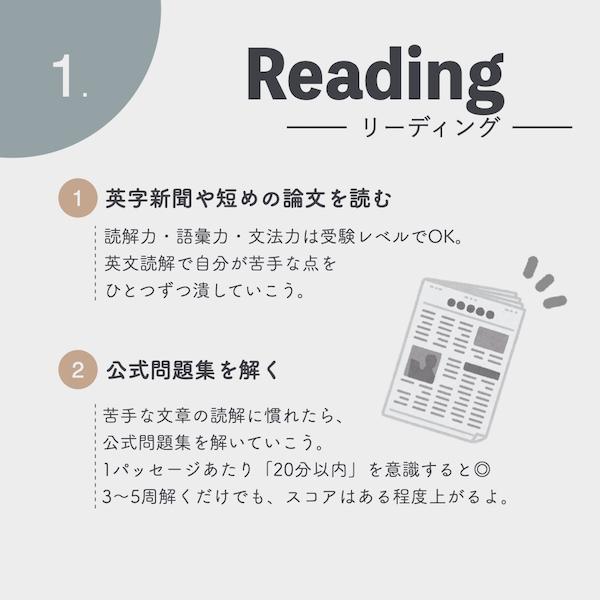 TOEFLリーディング勉強法