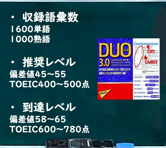 DUO3.0単語帳 概要と対象のレベル