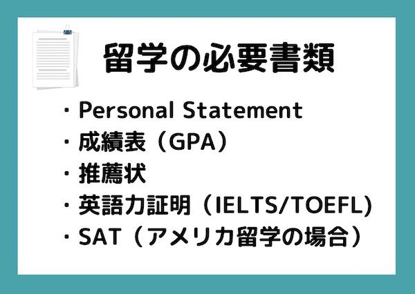 海外大学留学 受験の必要書類