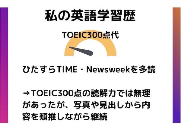 MBA英語学習初期 TOEIC300点代