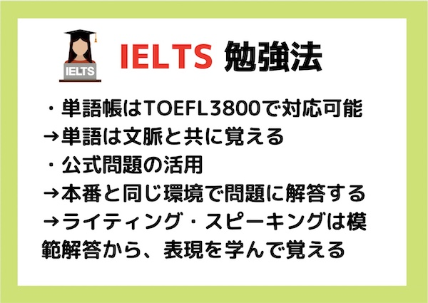IELTS 7.5勉強法