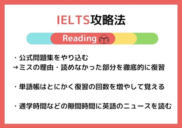 IELTSリーディング勉強法