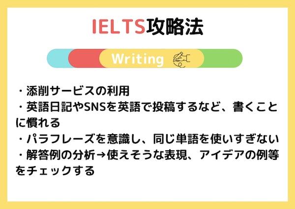IELTSライティング勉強法