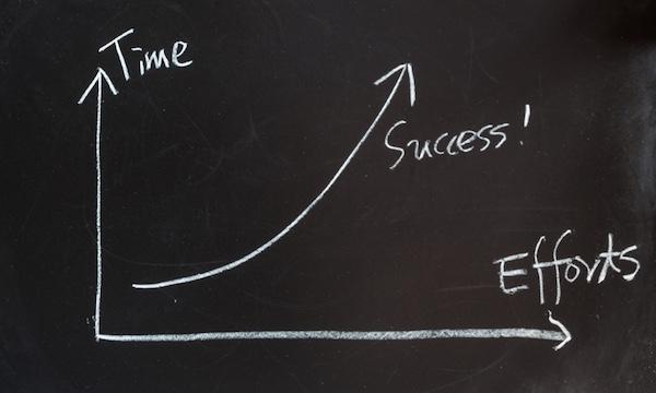 時間と努力=成功