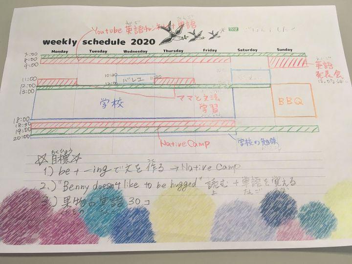 子供の英語勉強スケジュール