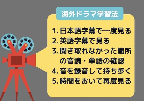 プライムビデオ 海外ドラマ学習法