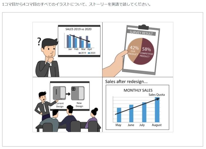 マンスリースピーキングテスト ビジネス英会話 学習画面例