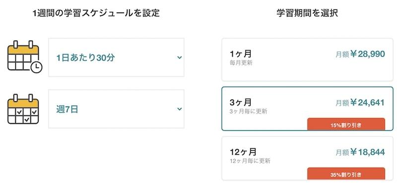 Cambly 1日1レッスン 料金