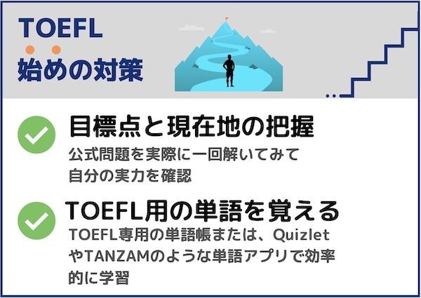 TOEFL勉強法初心者
