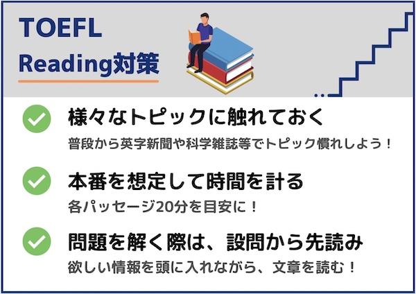 TOEFL リーディング対策