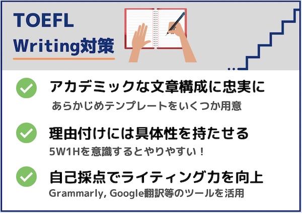TOEFLライティング対策
