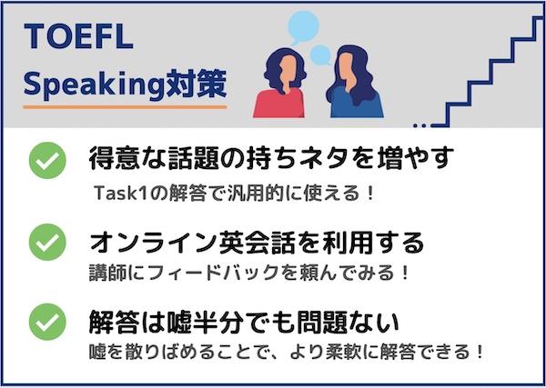 TOEFL Speaking対策