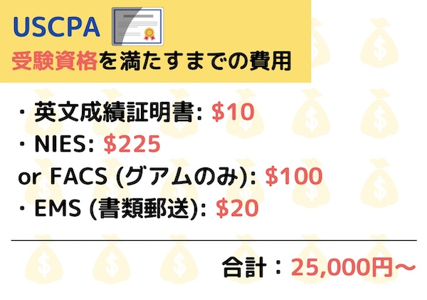 USCPA受験資格 費用