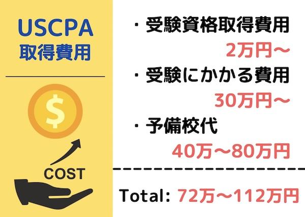 USCPA取得費用